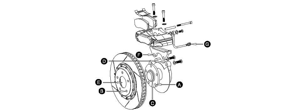 Установка тормозной системы D2