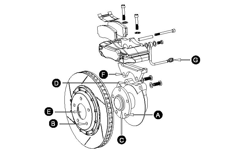Схема установки тормозной системы D2
